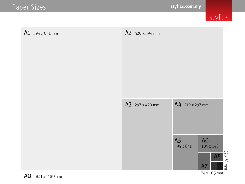 Paper sizes chart as reference for print design