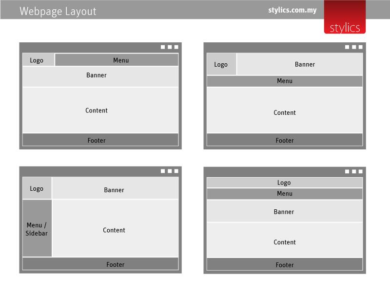 Website Design Malaysia - Attractive website design